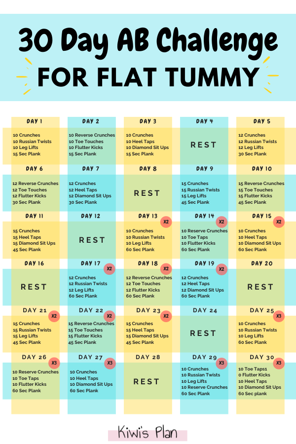 30 Day AB Challenge For A Flat Tummy